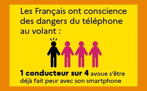 Téléphone au volant : DANGER !!!